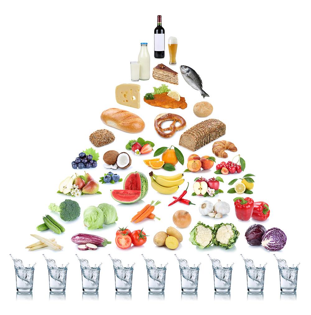 Ernährungspyramide zeigt Gemüse, Obst und Wasser als Basis für eine gesunde Ernährung bei Querschnittlähmung